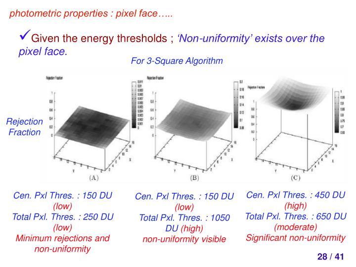 For 3-Square Algorithm