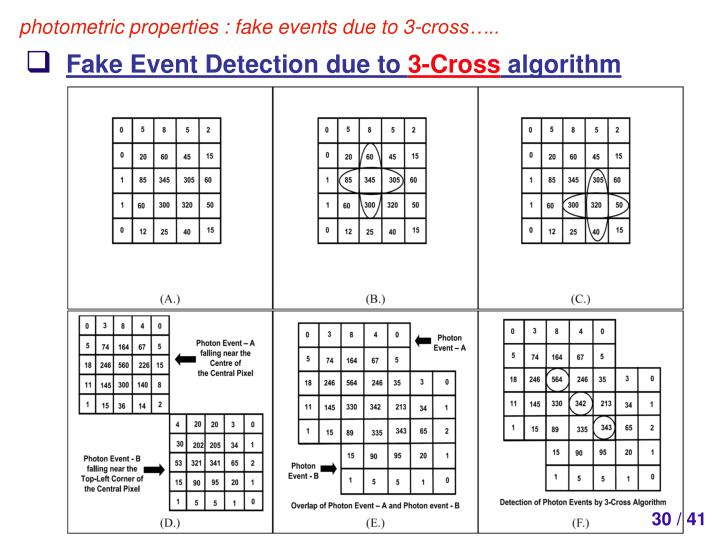 photometric properties : fake events due to 3-cross…..