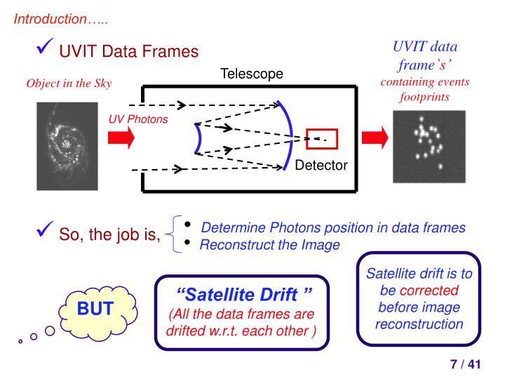 UVIT data frame
