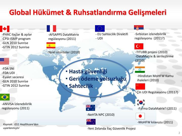 Global h k met ruhsatland rma geli meleri
