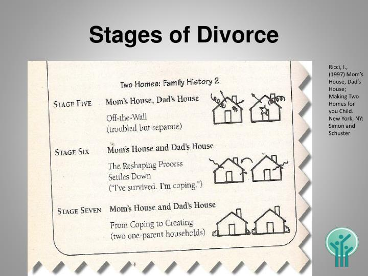 how to help child divorce