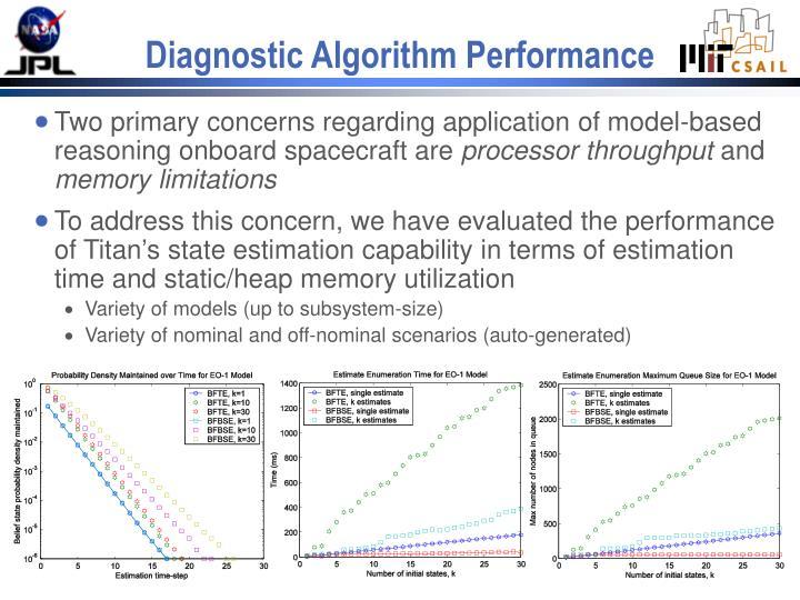 Diagnostic Algorithm Performance