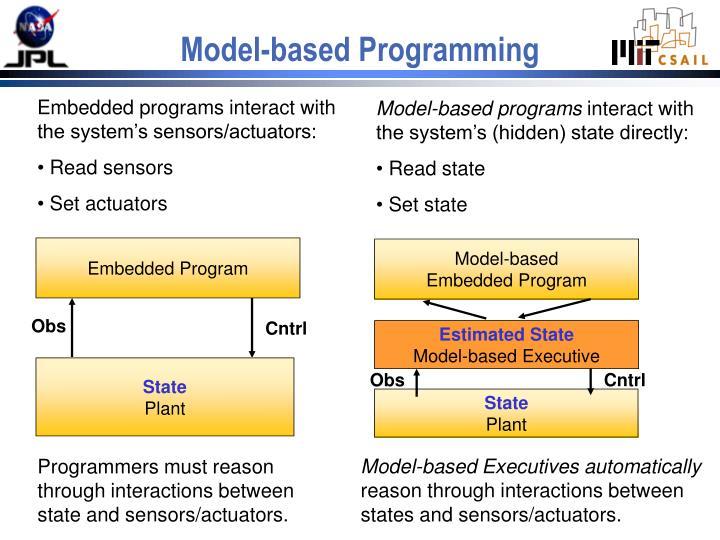 Embedded Program