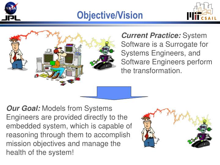 Objective vision