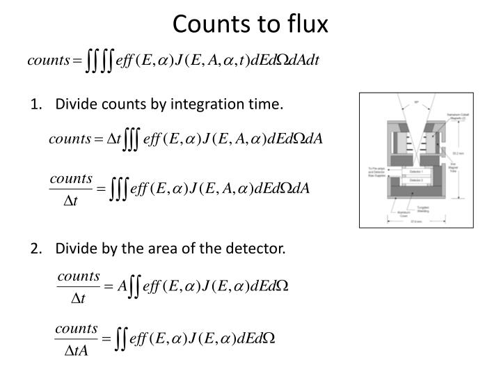 Counts to flux