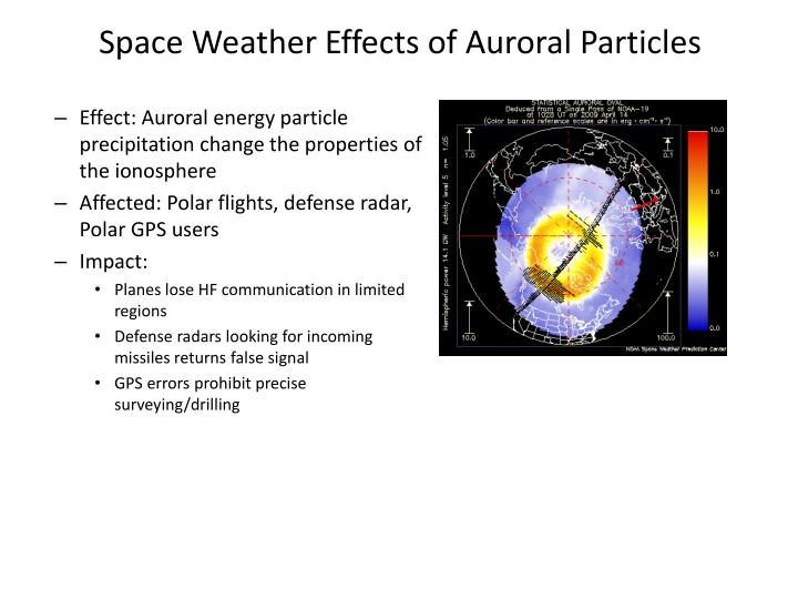 Space Weather Effects of Auroral Particles