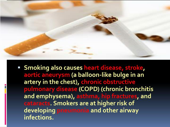 Smoking also causes