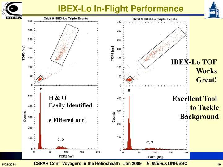 IBEX-Lo In-Flight Performance