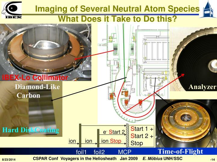 Imaging of Several Neutral Atom Species