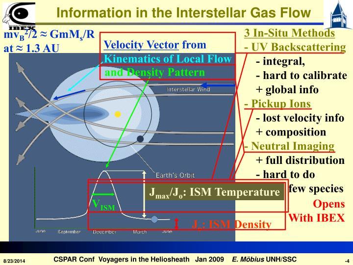 Information in the Interstellar Gas Flow
