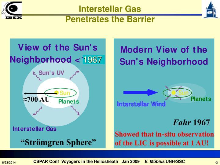 Interstellar gas penetrates the barrier