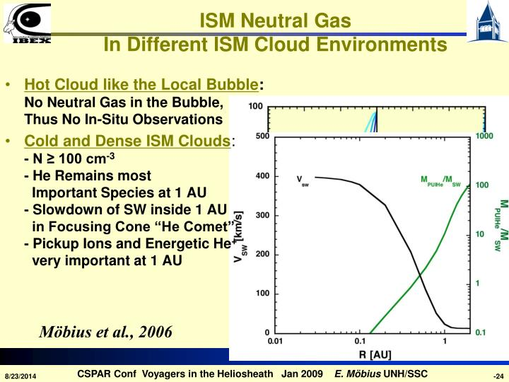ISM Neutral Gas
