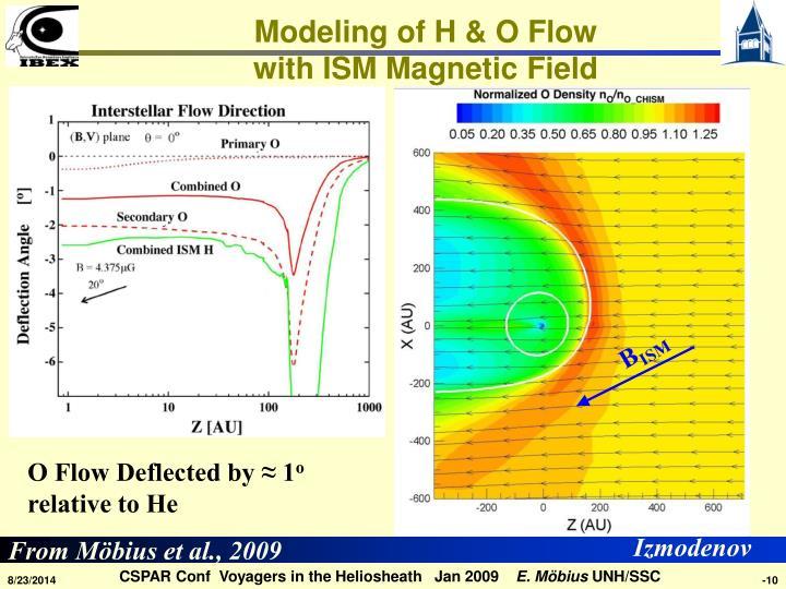 Modeling of H & O Flow