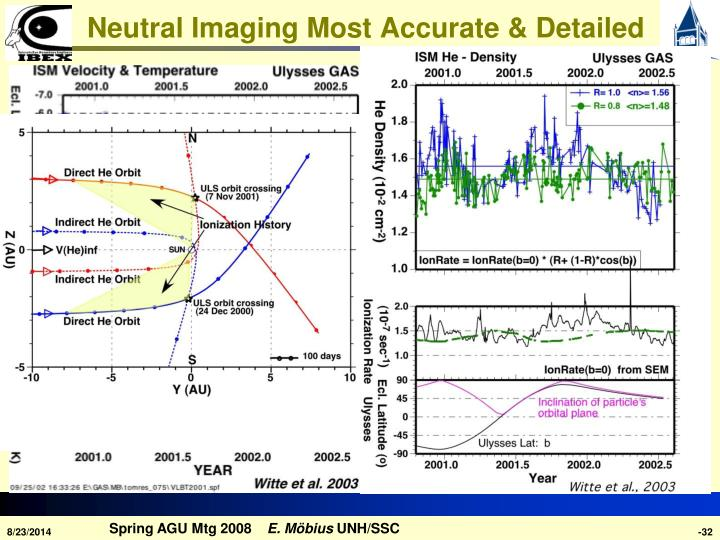 Neutral Imaging Most Accurate & Detailed