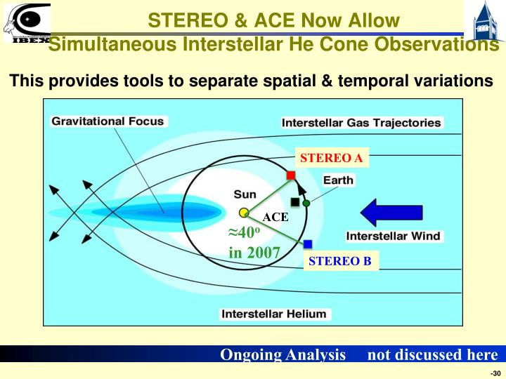 STEREO & ACE Now Allow