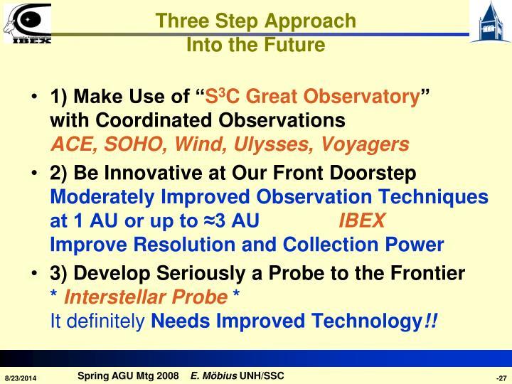 Three Step Approach
