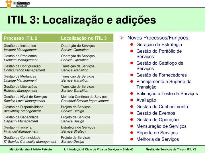 ITIL 3: Localização e adições