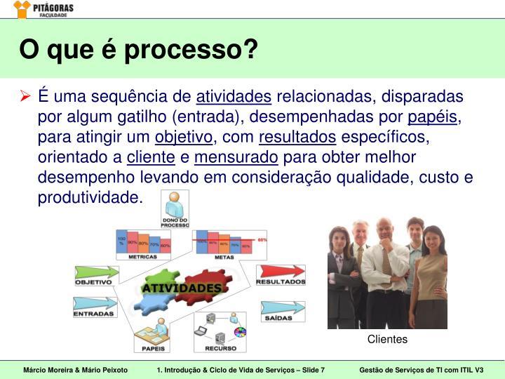 O que é processo?
