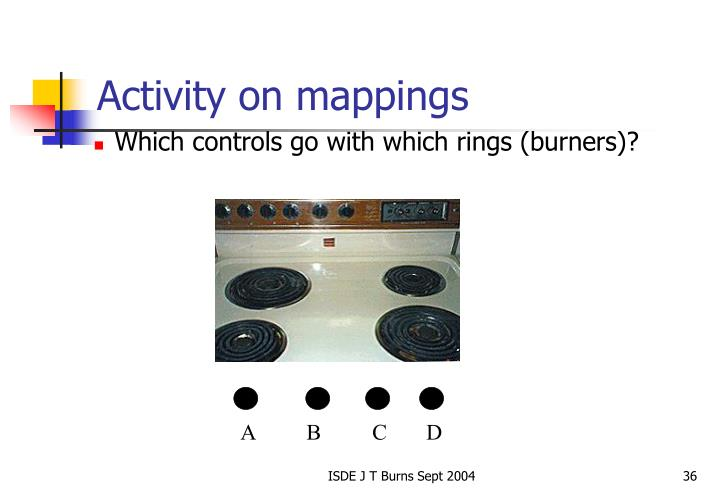 Activity on mappings