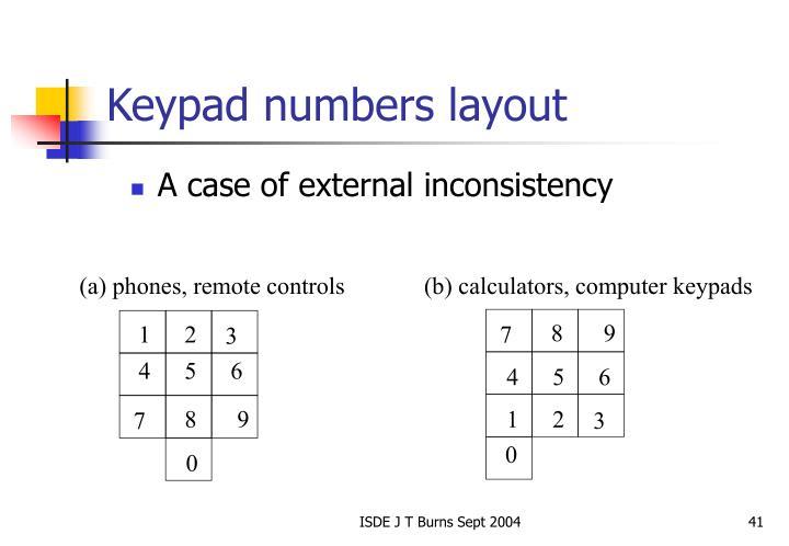Keypad numbers layout