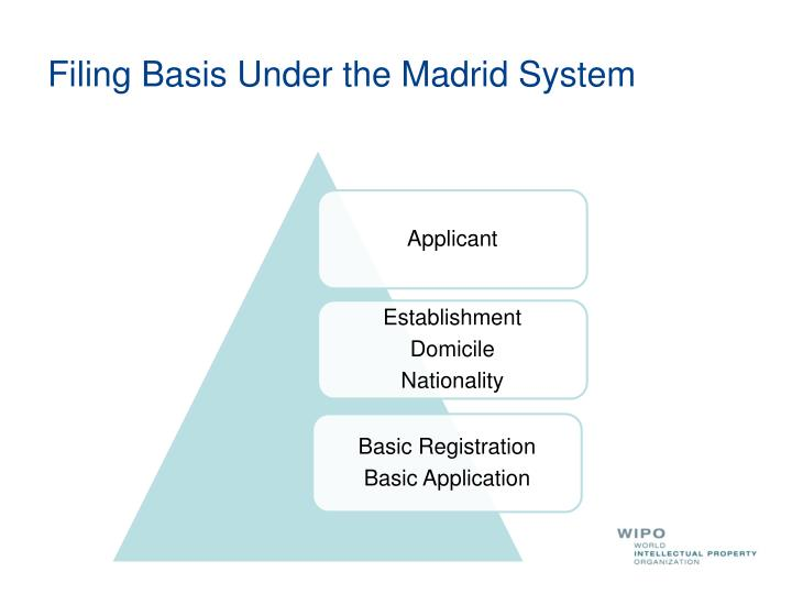 Filing basis under the madrid system