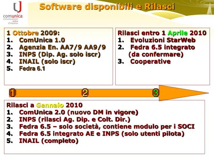 Software disponibili e Rilasci