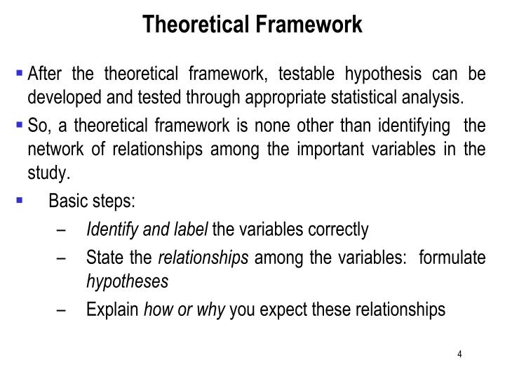 counseling theoretical framework 1 An assessment of five different theoretical frameworks to study the uptake of innovations neels botha and kris atkins agresearch ltd, ruakura research centre, east street, private bag 3123.