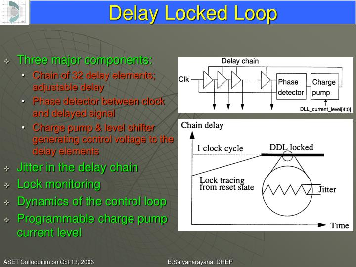 Delay Locked Loop