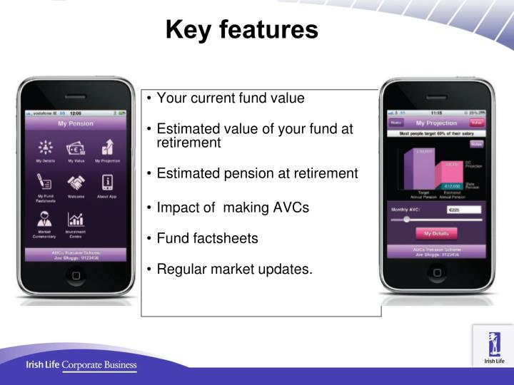 Your current fund value
