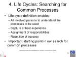 4 life cycles searching for common processes
