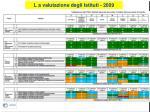 l a valutazione degli istituti 20091