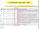 l a valutazione degli istituti 20092