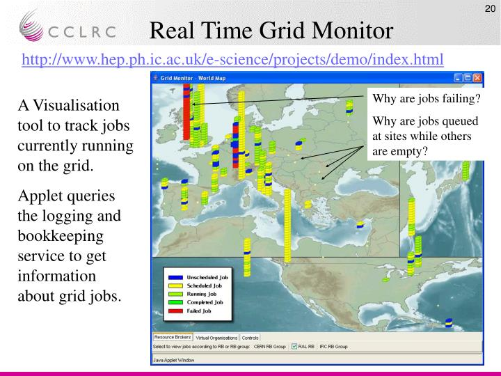Real Time Grid Monitor
