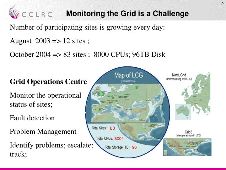 Monitoring the Grid is a Challenge