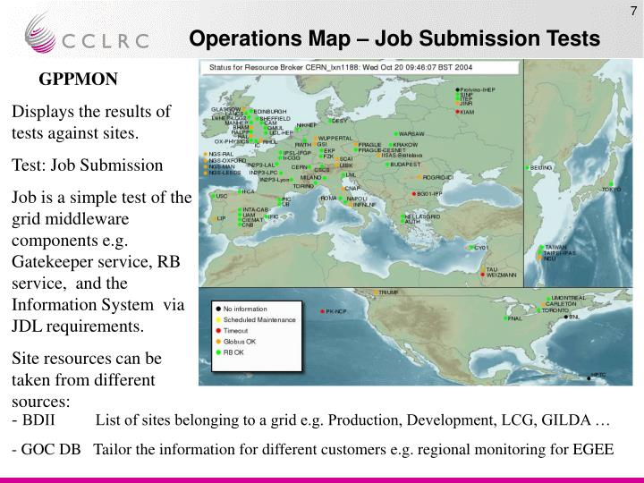 Operations Map – Job Submission Tests