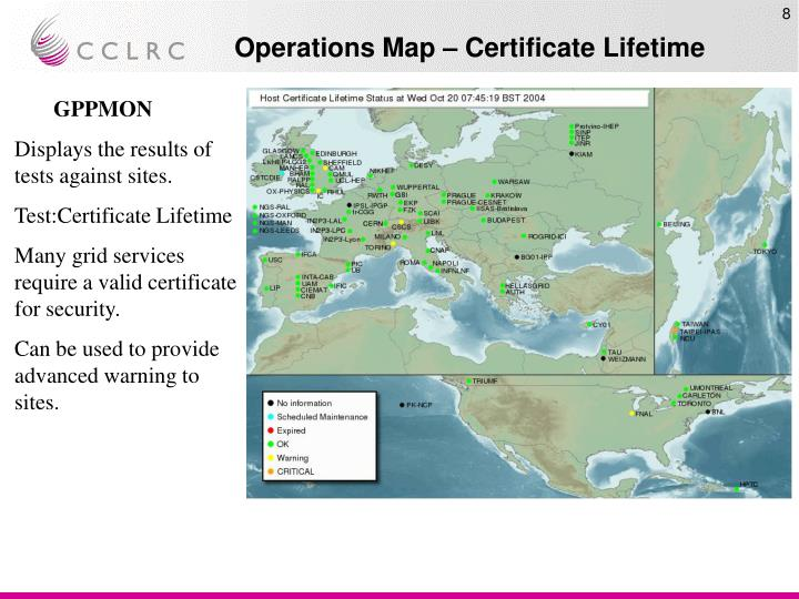 Operations Map – Certificate Lifetime