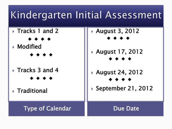 Kindergarten Initial Assessment