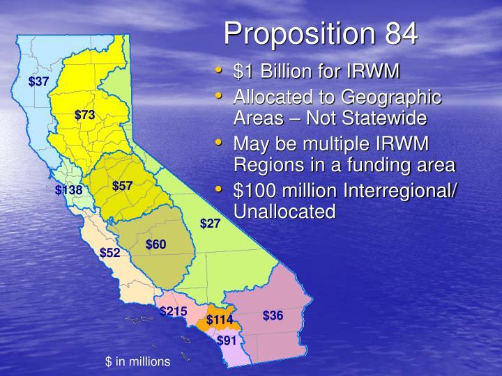 Proposition 84