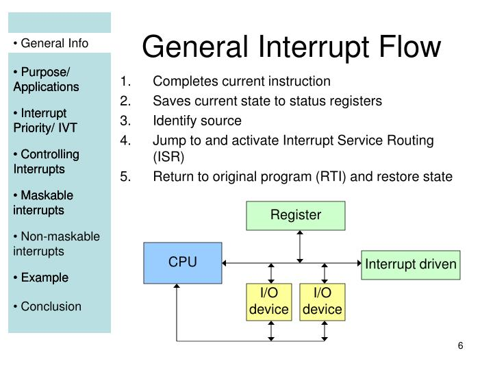 General Interrupt Flow