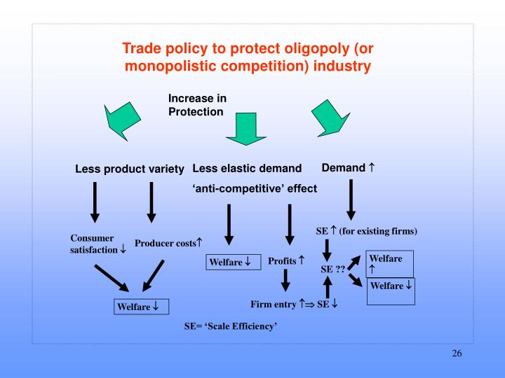 Trade policy to protect oligopoly (or monopolistic competition) industry