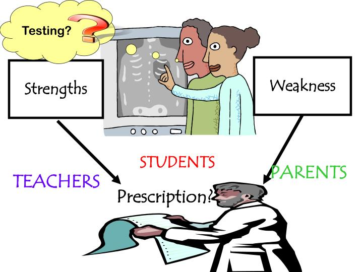 my strengths and weakness as a student My greatest strength and weakness everybody has their own strengths and weaknesses to me, life is a learning experience that student is.