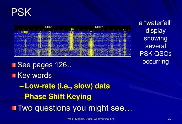 """a """"waterfall"""" display showing several PSK QSOs occurring"""