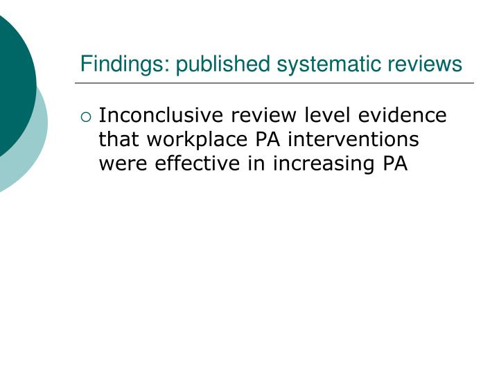 Findings: published systematic reviews