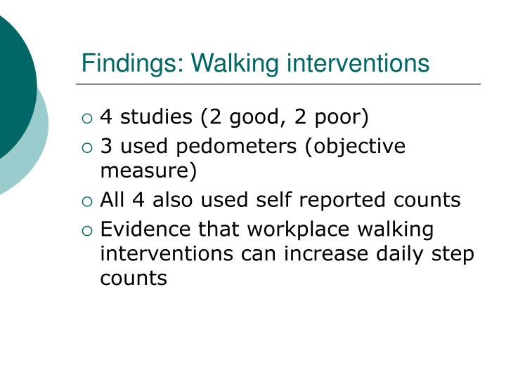 Findings: Walking interventions