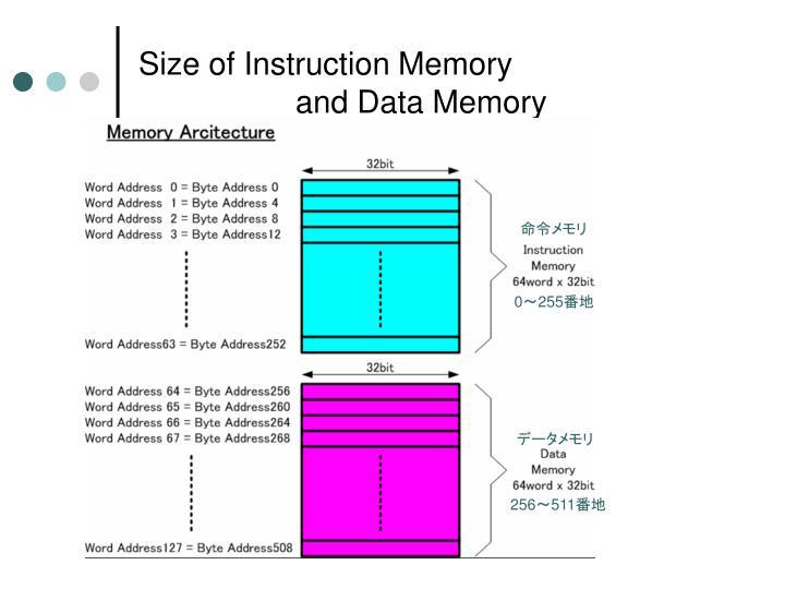 Size of Instruction Memory
