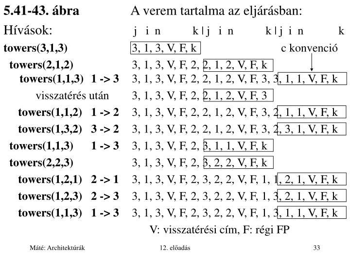 5.41-43. ábra