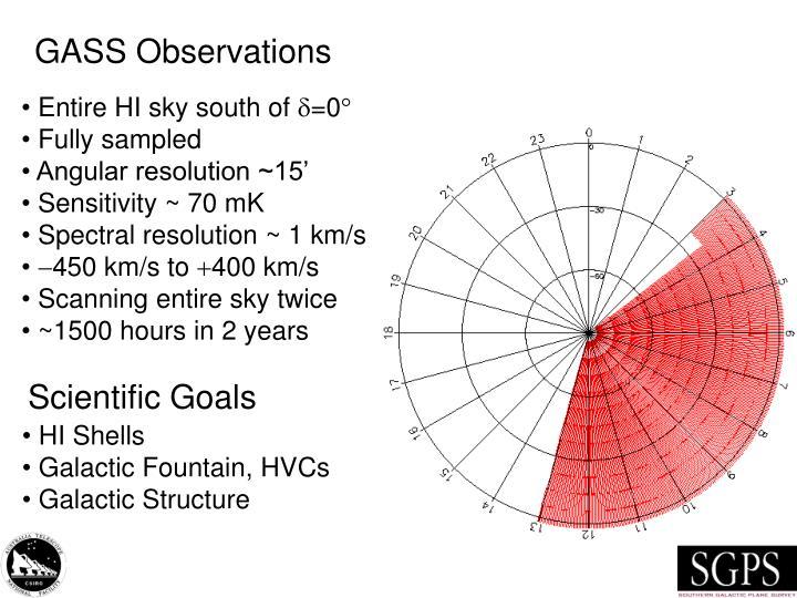 GASS Observations