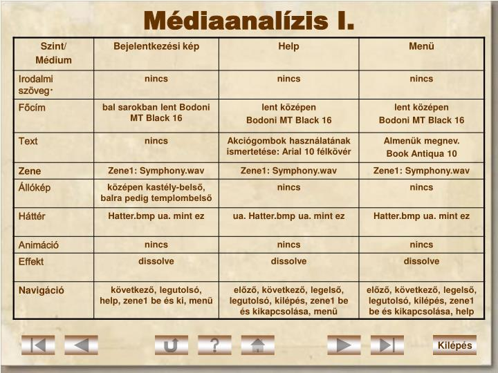 Médiaanalízis I.