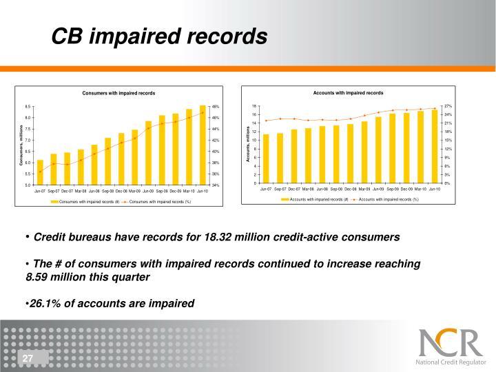 CB impaired records