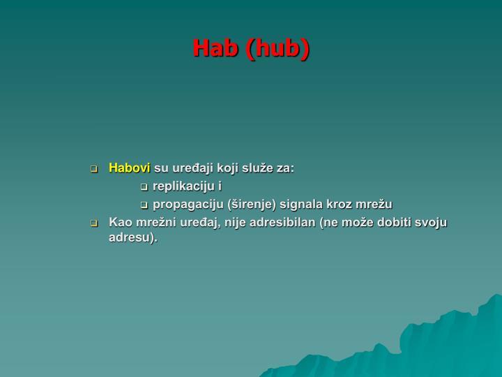 Hab (